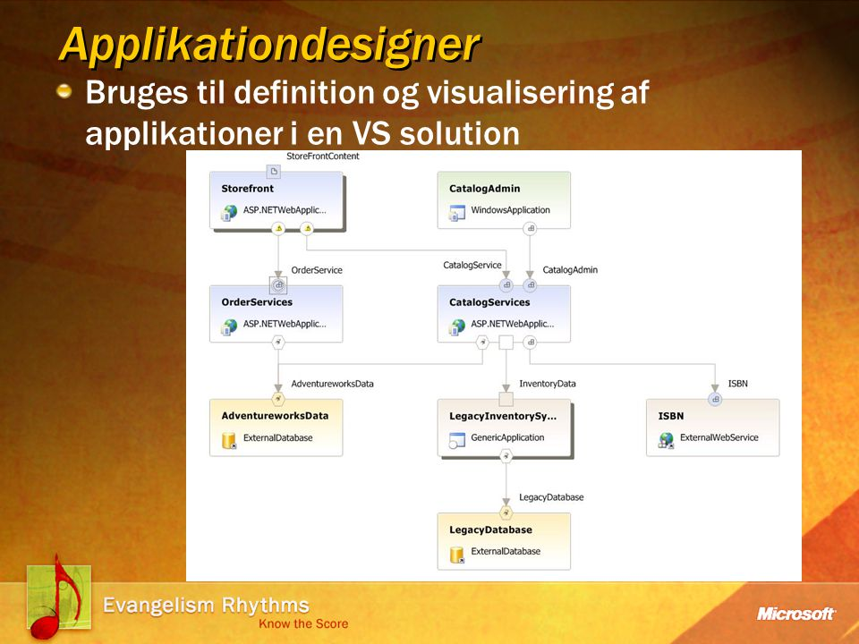 Applikationdesigner Bruges til definition og visualisering af applikationer i en VS solution