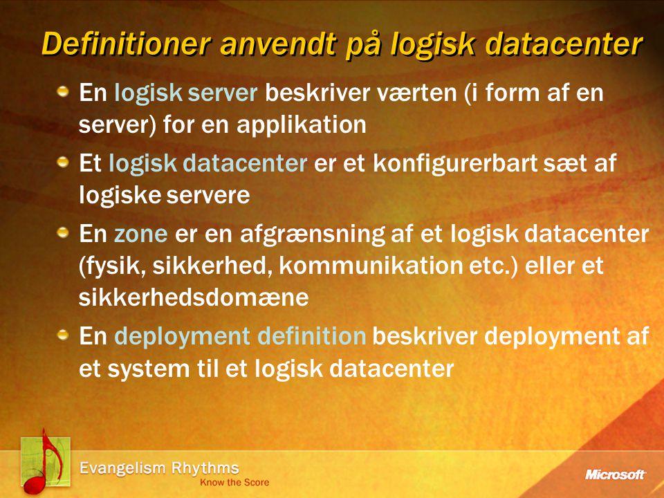 Definitioner anvendt på logisk datacenter En logisk server beskriver værten (i form af en server) for en applikation Et logisk datacenter er et konfigurerbart sæt af logiske servere En zone er en afgrænsning af et logisk datacenter (fysik, sikkerhed, kommunikation etc.) eller et sikkerhedsdomæne En deployment definition beskriver deployment af et system til et logisk datacenter