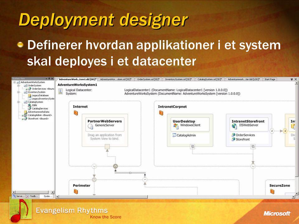 Deployment designer Definerer hvordan applikationer i et system skal deployes i et datacenter