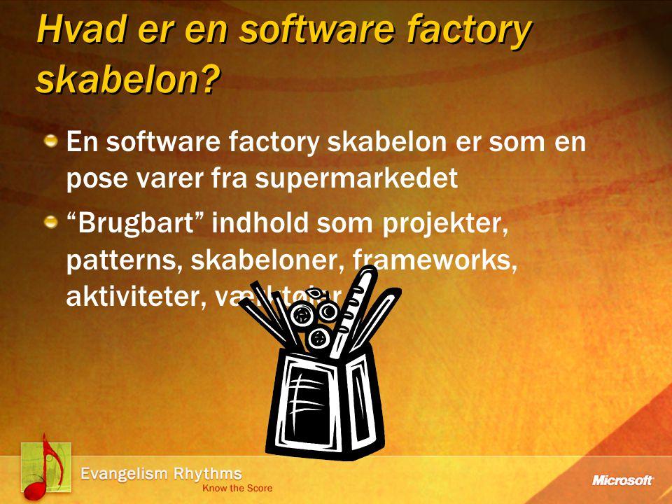 Hvad er en software factory skabelon.