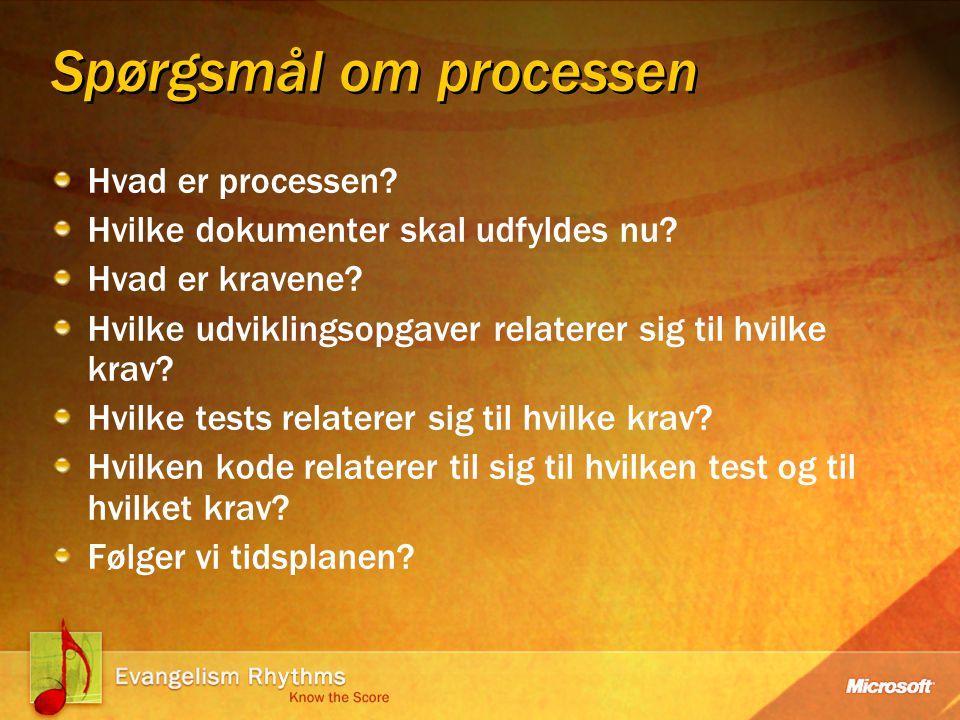 Spørgsmål om processen Hvad er processen. Hvilke dokumenter skal udfyldes nu.