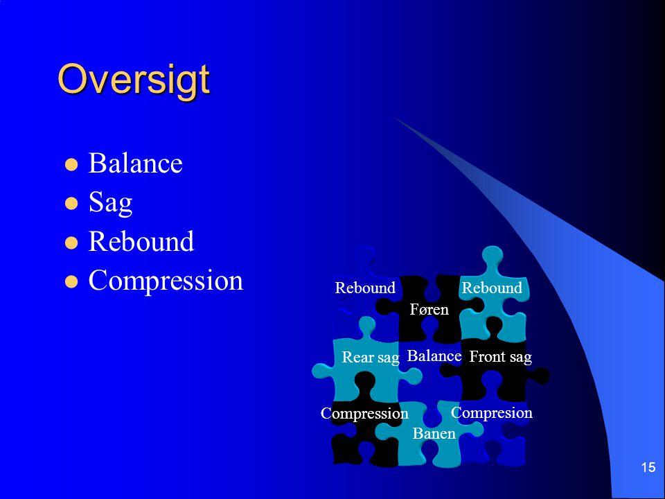 15 Oversigt Balance Sag Rebound Compression Front sag Banen Compresion Balance Rear sag Compression Føren Rebound