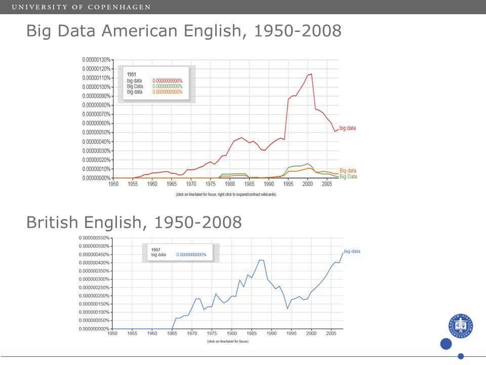 Big Data American English, 1950-2008 British English, 1950-2008