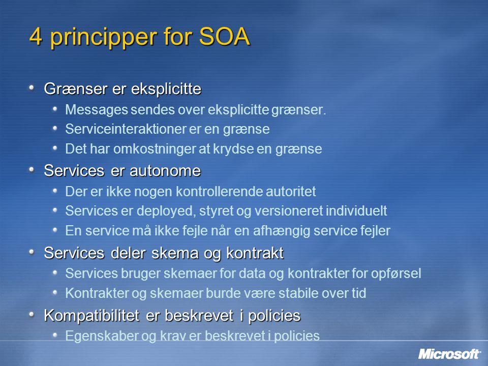 4 principper for SOA Grænser er eksplicitte Messages sendes over eksplicitte grænser.