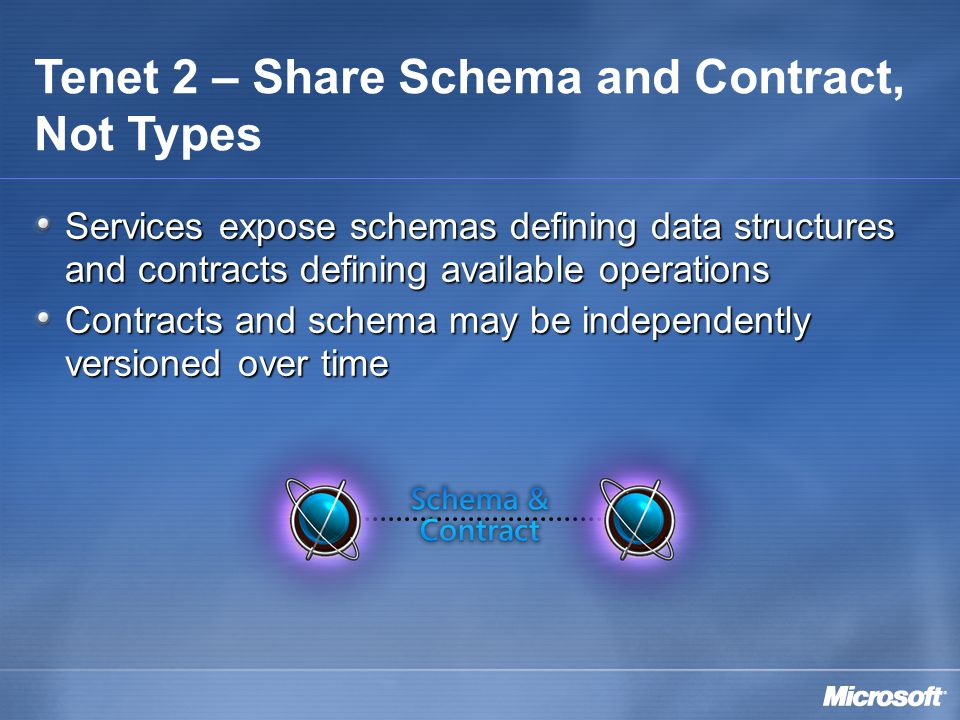Services expose schemas defining data structures and contracts defining available operations Contracts and schema may be independently versioned over time Tenet 2 – Share Schema and Contract, Not Types