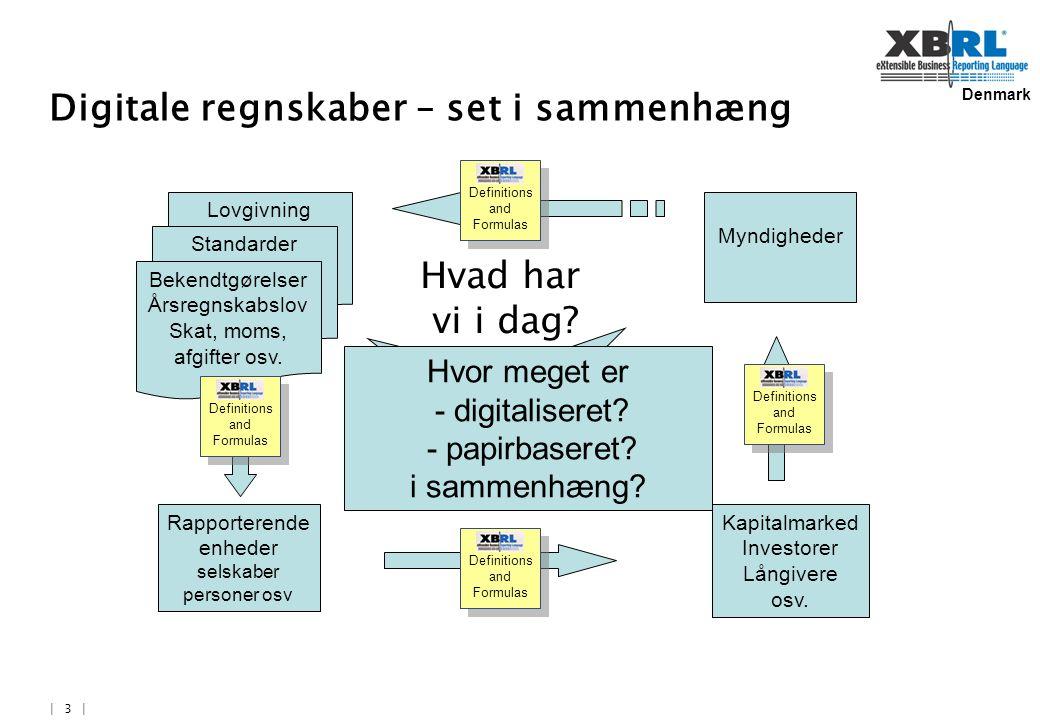 Denmark | 3 | regelsættere udsteder Digitale regnskaber – set i sammenhæng Hvad har vi i dag.