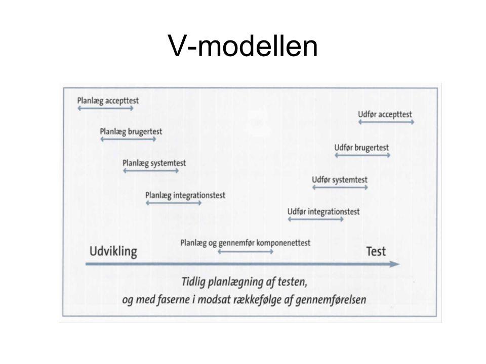 V-modellen