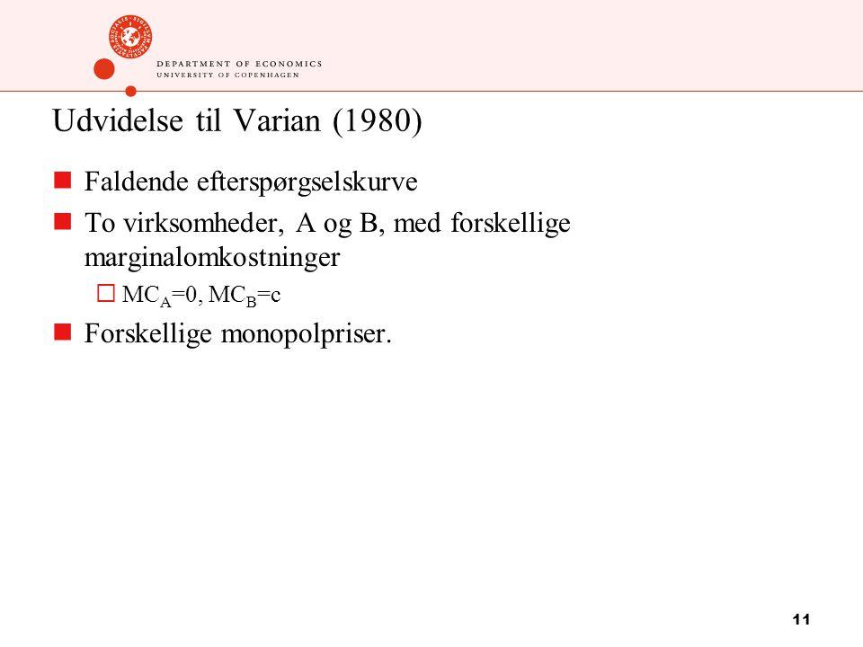 11 Udvidelse til Varian (1980) Faldende efterspørgselskurve To virksomheder, A og B, med forskellige marginalomkostninger  MC A =0, MC B =c Forskellige monopolpriser.