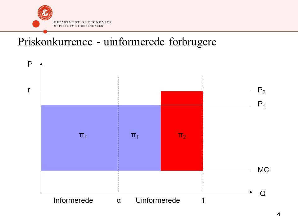 4 Priskonkurrence - uinformerede forbrugere P1P1 P2P2 π1π1 MC 1 P Q αInformeredeUinformerede π1π1 π2π2 r