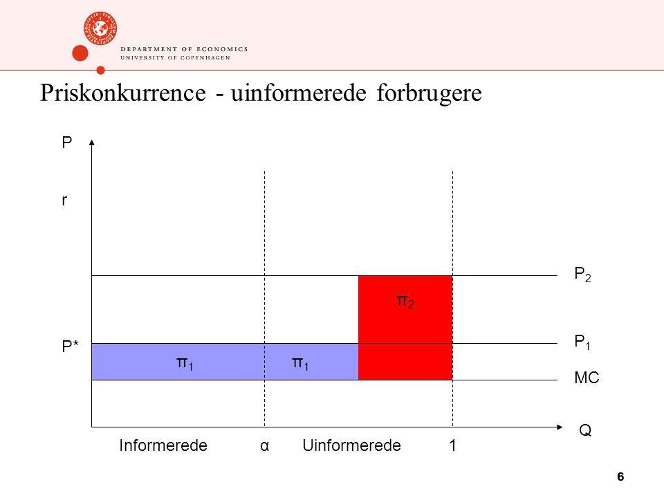 6 Priskonkurrence - uinformerede forbrugere P1P1 P2P2 π1π1 MC 1 P Q αInformeredeUinformerede π1π1 π2π2 r P*