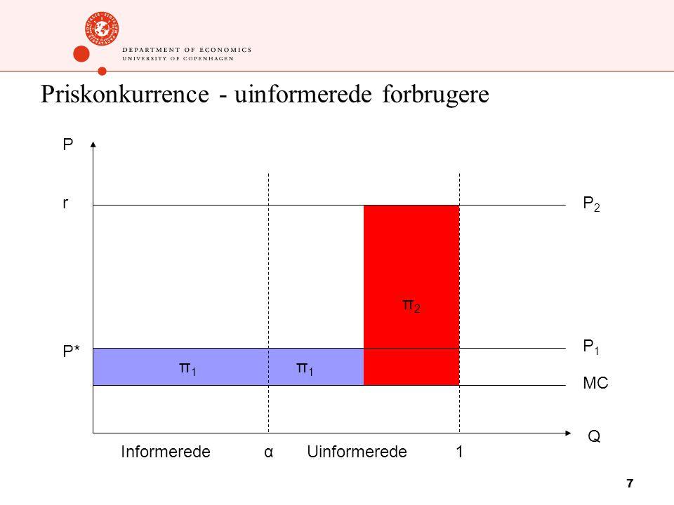 7 Priskonkurrence - uinformerede forbrugere P1P1 π1π1 MC 1 P Q αInformeredeUinformerede π1π1 π2π2 P2P2 r P*