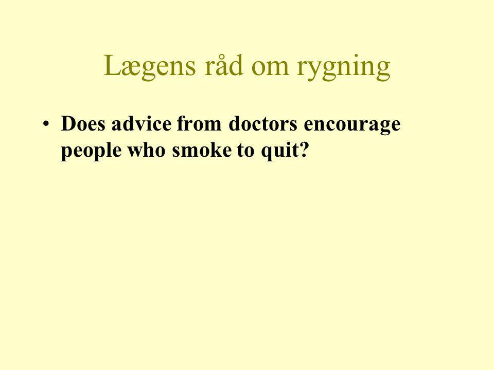 Lægens råd om rygning Does advice from doctors encourage people who smoke to quit
