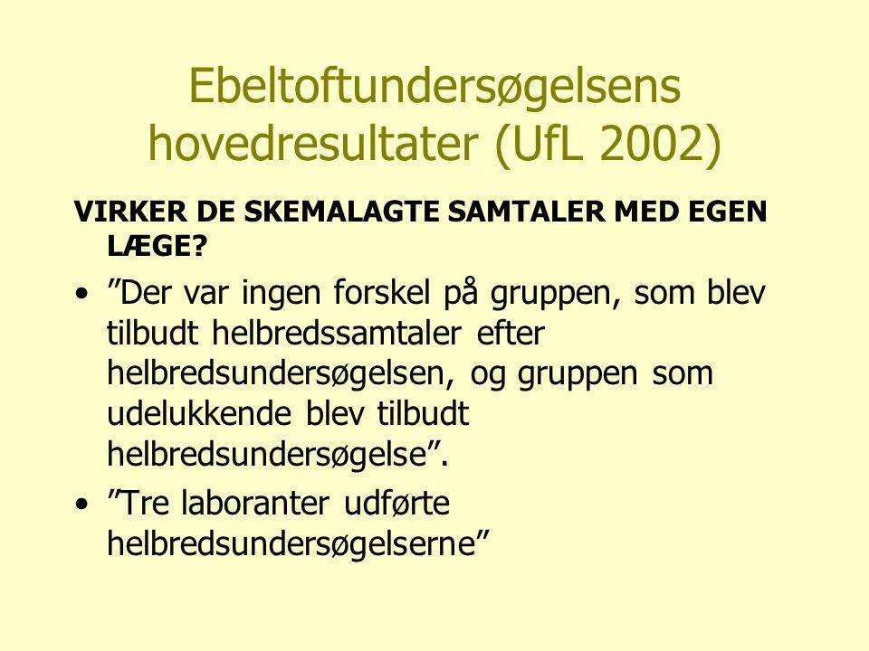 Ebeltoftundersøgelsens hovedresultater (UfL 2002) VIRKER DE SKEMALAGTE SAMTALER MED EGEN LÆGE.