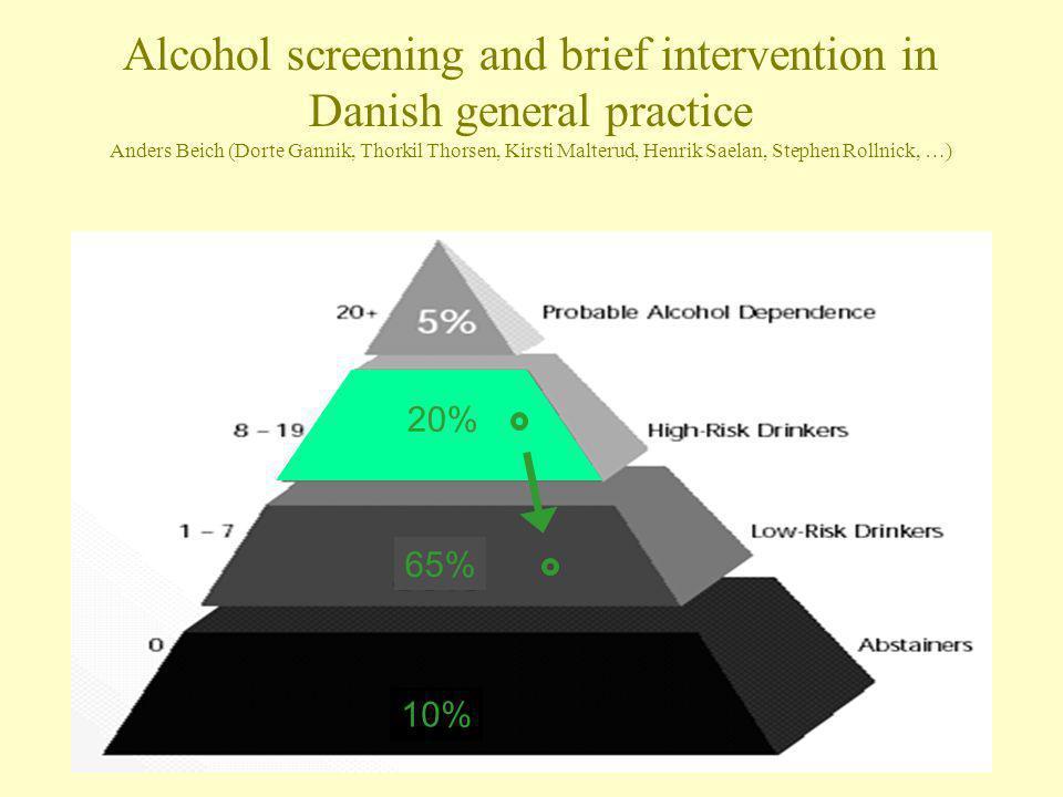 Alcohol screening and brief intervention in Danish general practice Anders Beich (Dorte Gannik, Thorkil Thorsen, Kirsti Malterud, Henrik Saelan, Stephen Rollnick, …) 20% 10% 65%