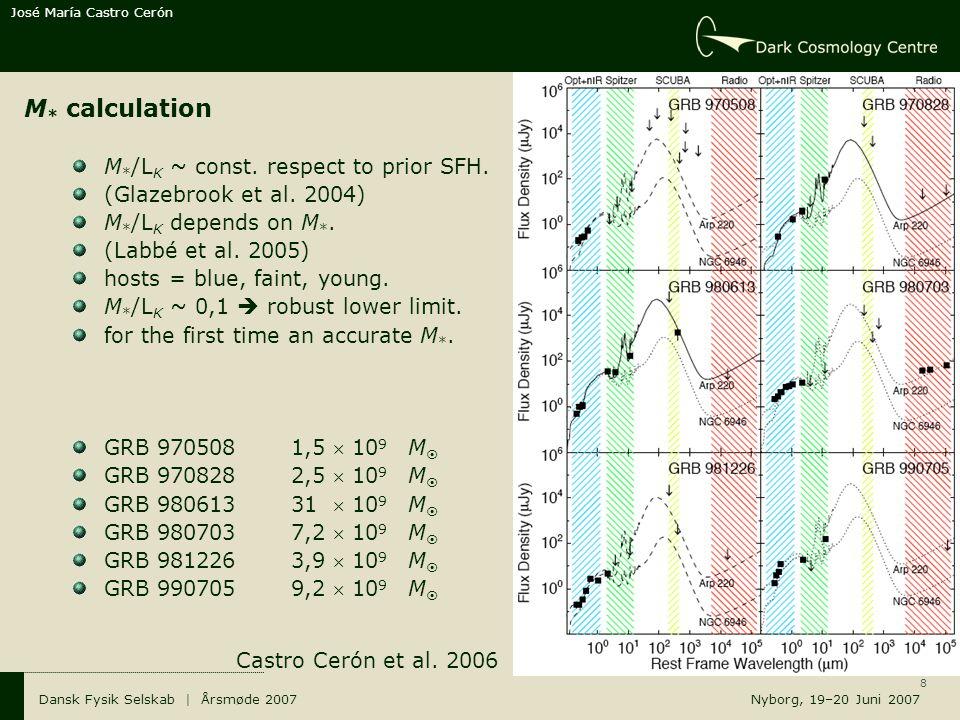8 Dansk Fysik Selskab | Årsmøde 2007 Nyborg, 19–20 Juni 2007 M * calculation M * /L K ~ const.