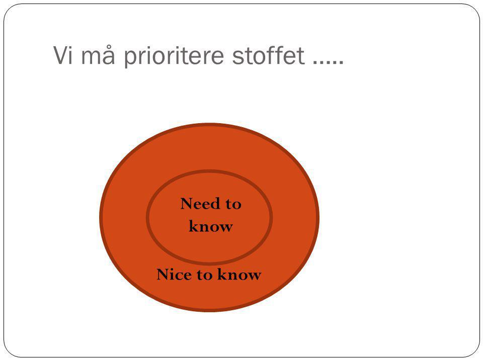 Vi må prioritere stoffet ….. Need to know Nice to know
