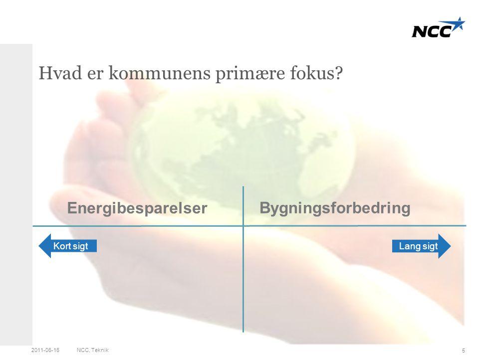 Three left pictures Click on the picture icon to change photo Energibesparelser Hvad er kommunens primære fokus.