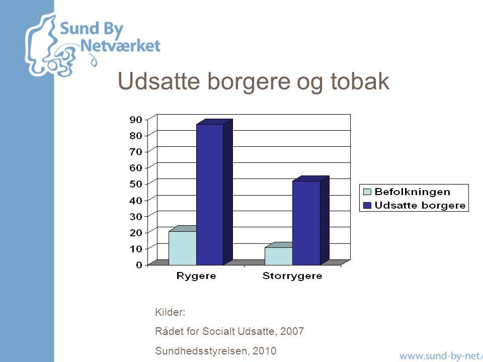 Udsatte borgere og tobak Kilder: Rådet for Socialt Udsatte, 2007 Sundhedsstyrelsen, 2010