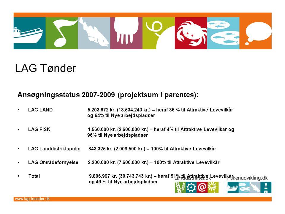 www.lag-toender.dk LAG Tønder Ansøgningsstatus 2007-2009 (projektsum i parentes): LAG LAND 5.203.672 kr.