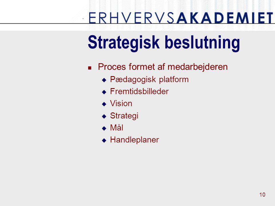 10 Strategisk beslutning Proces formet af medarbejderen  Pædagogisk platform  Fremtidsbilleder  Vision  Strategi  Mål  Handleplaner