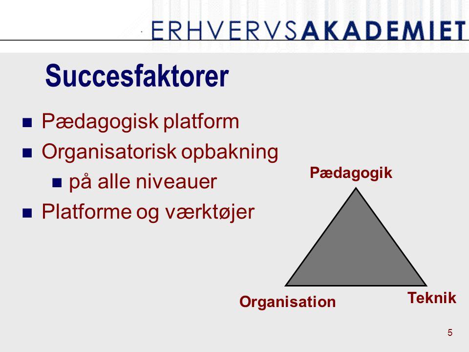 5 Succesfaktorer n Pædagogisk platform n Organisatorisk opbakning n på alle niveauer n Platforme og værktøjer Pædagogik Teknik Organisation