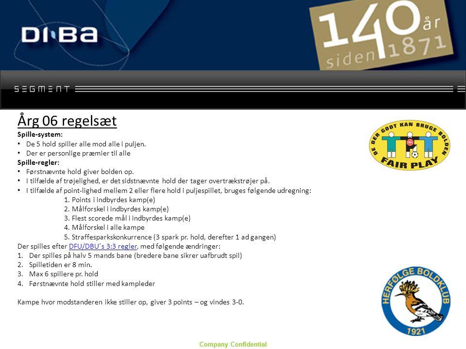 Company Confidential Årg 06 regelsæt Spille-system: De 5 hold spiller alle mod alle i puljen.