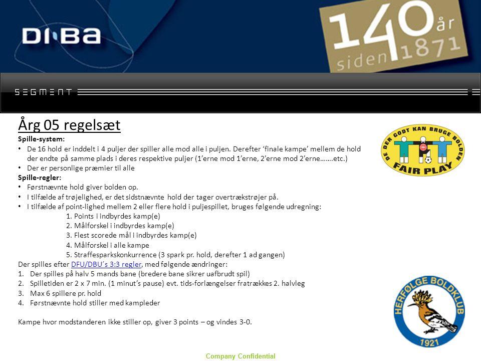 Company Confidential Årg 05 regelsæt Spille-system: De 16 hold er inddelt i 4 puljer der spiller alle mod alle i puljen.