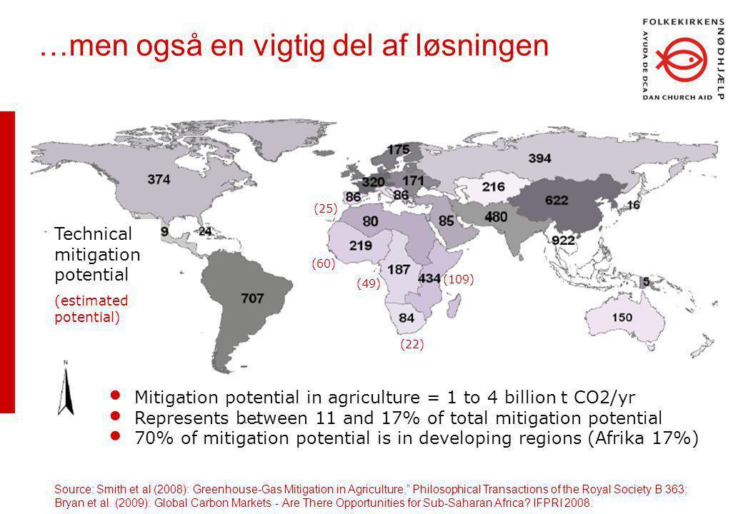…men også en vigtig del af løsningen Mitigation potential in agriculture = 1 to 4 billion t CO2/yr Represents between 11 and 17% of total mitigation potential 70% of mitigation potential is in developing regions (Afrika 17%) Technical mitigation potential (estimated potential) (109) (22) (49) (60) (25) Source: Smith et al (2008): Greenhouse-Gas Mitigation in Agriculture, Philosophical Transactions of the Royal Society B 363; Bryan et al.