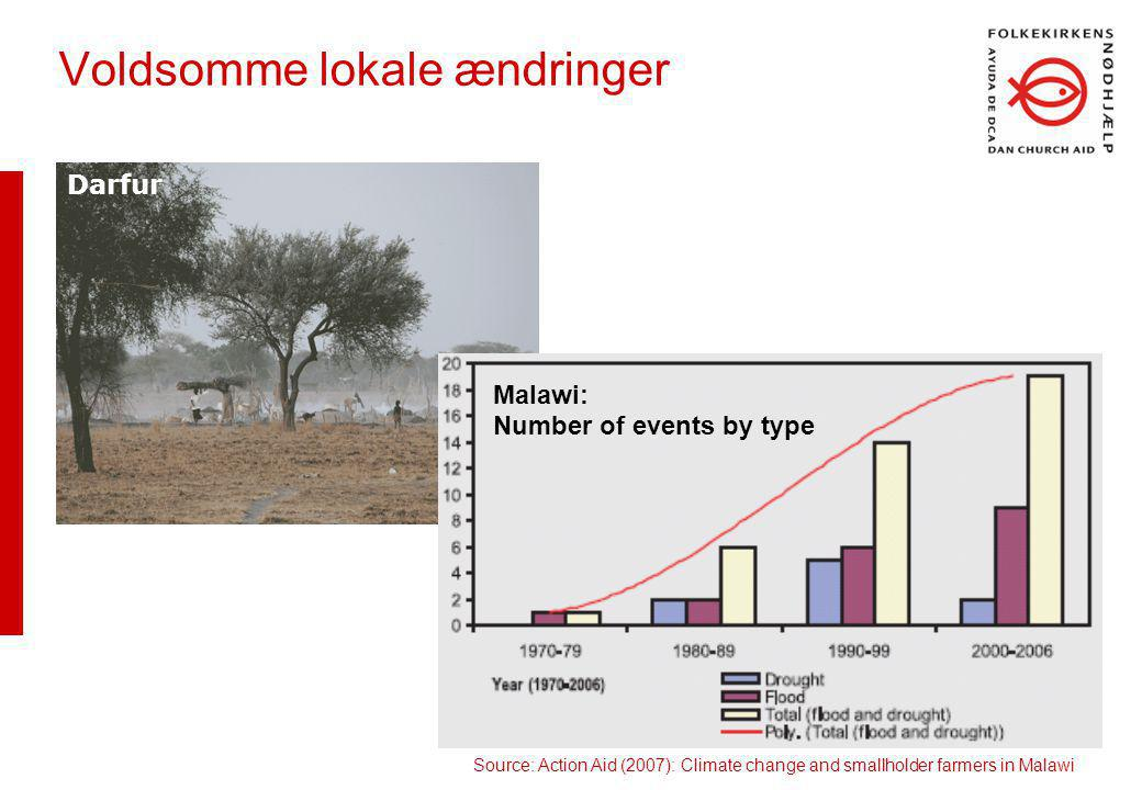Voldsomme lokale ændringer Malawi: Number of events by type Source: Action Aid (2007): Climate change and smallholder farmers in Malawi Darfur