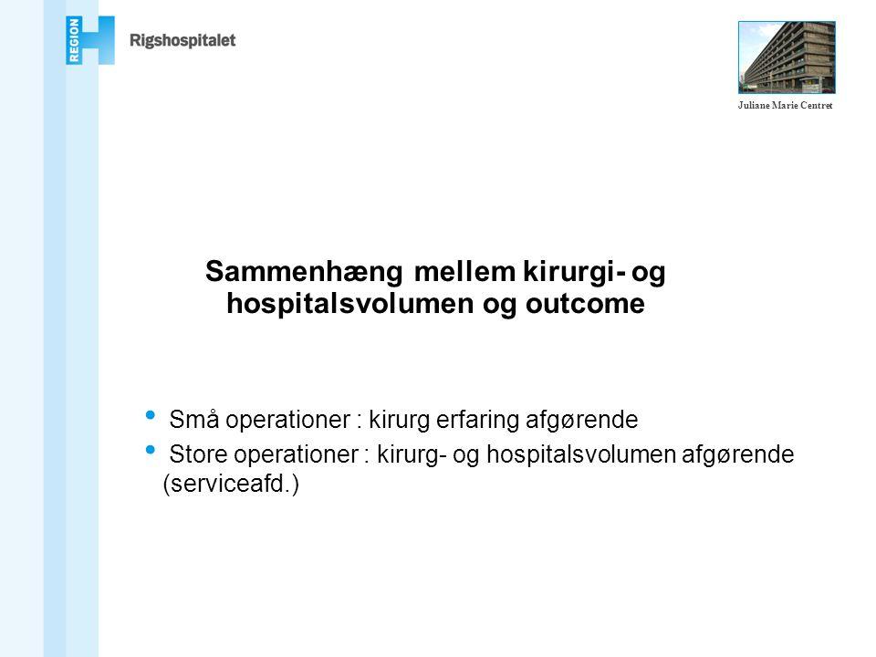 Sammenhæng mellem kirurgi- og hospitalsvolumen og outcome Små operationer : kirurg erfaring afgørende Store operationer : kirurg- og hospitalsvolumen afgørende (serviceafd.) Juliane Marie Centret