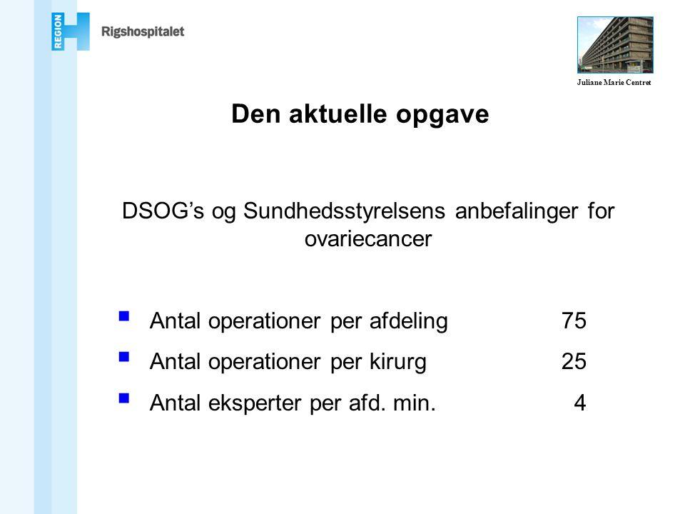 Den aktuelle opgave DSOG's og Sundhedsstyrelsens anbefalinger for ovariecancer  Antal operationer per afdeling75  Antal operationer per kirurg25  Antal eksperter per afd.