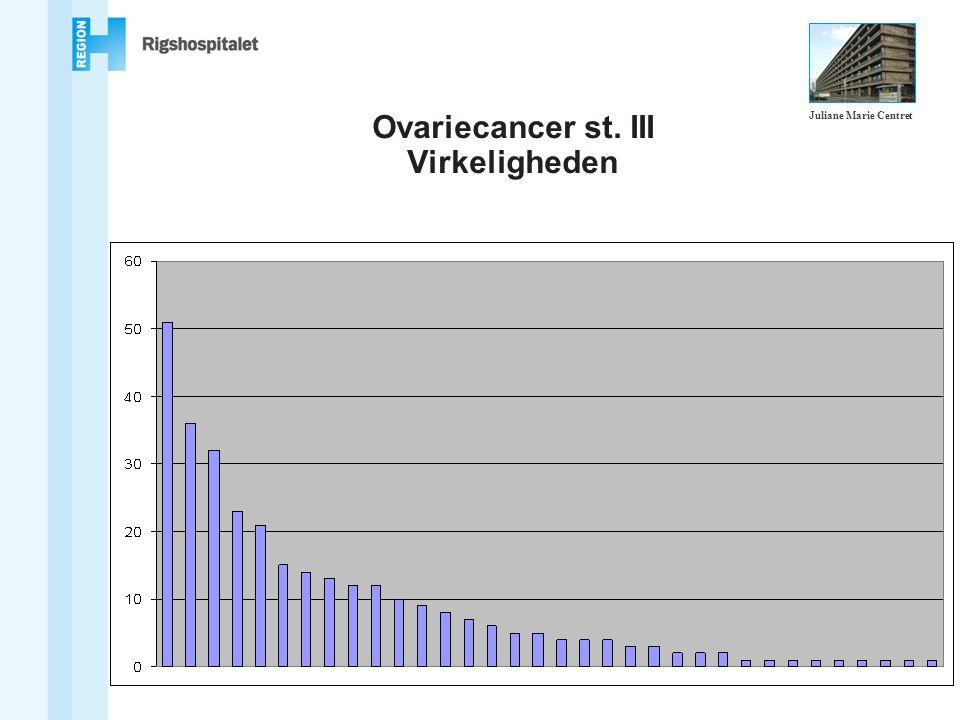 Ovariecancer st. III Virkeligheden Juliane Marie Centret