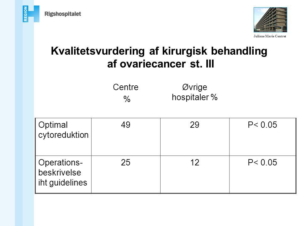 Kvalitetsvurdering af kirurgisk behandling af ovariecancer st.