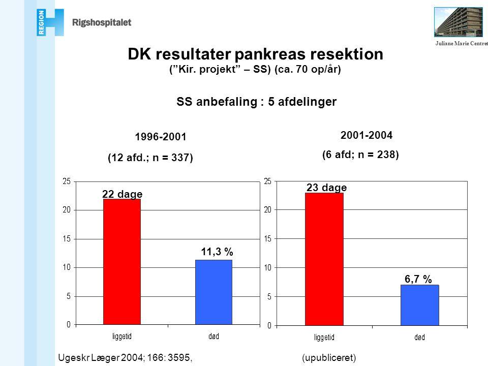 DK resultater pankreas resektion ( Kir. projekt – SS) (ca.