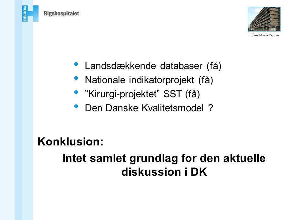 Landsdækkende databaser (få) Nationale indikatorprojekt (få) Kirurgi-projektet SST (få) Den Danske Kvalitetsmodel .