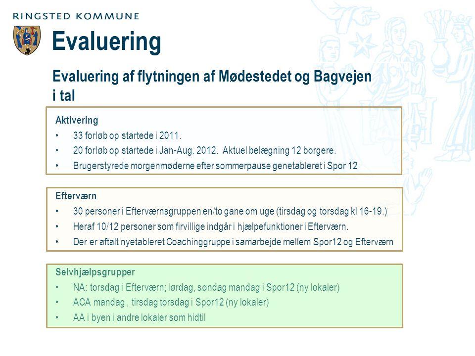 Evaluering af flytningen af Mødestedet og Bagvejen i tal Aktivering 33 forløb op startede i 2011.