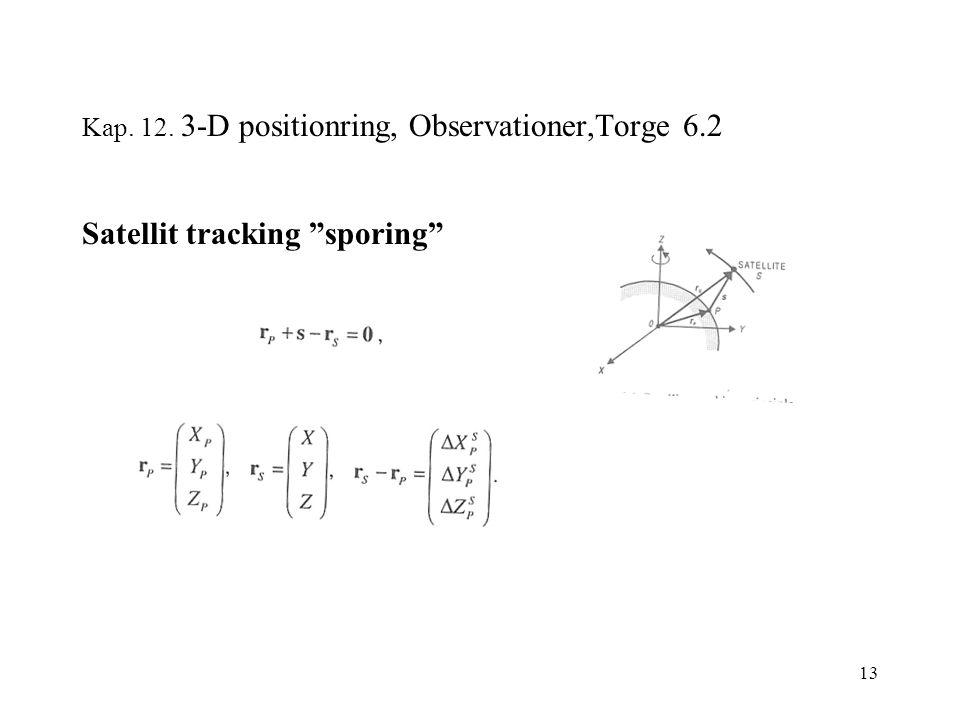 13 Kap. 12. 3-D positionring, Observationer,Torge 6.2 Satellit tracking sporing