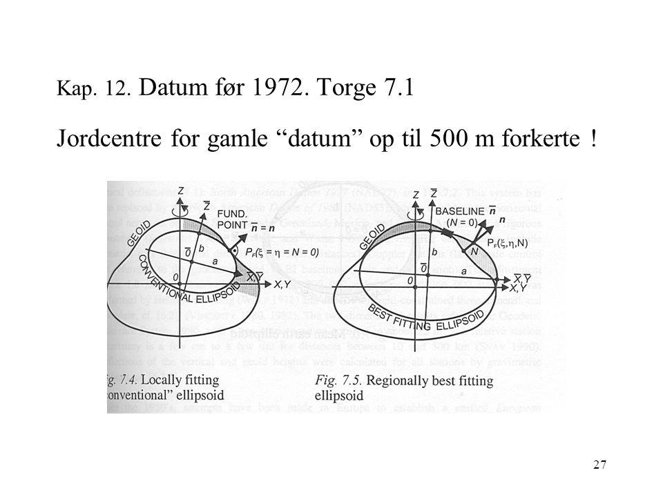 27 Kap. 12. Datum før 1972. Torge 7.1 Jordcentre for gamle datum op til 500 m forkerte !