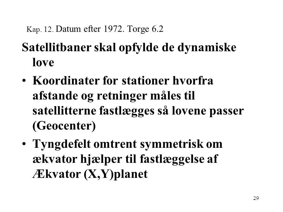 29 Kap. 12. Datum efter 1972.