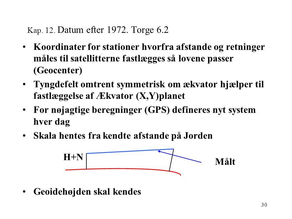 30 Kap. 12. Datum efter 1972.