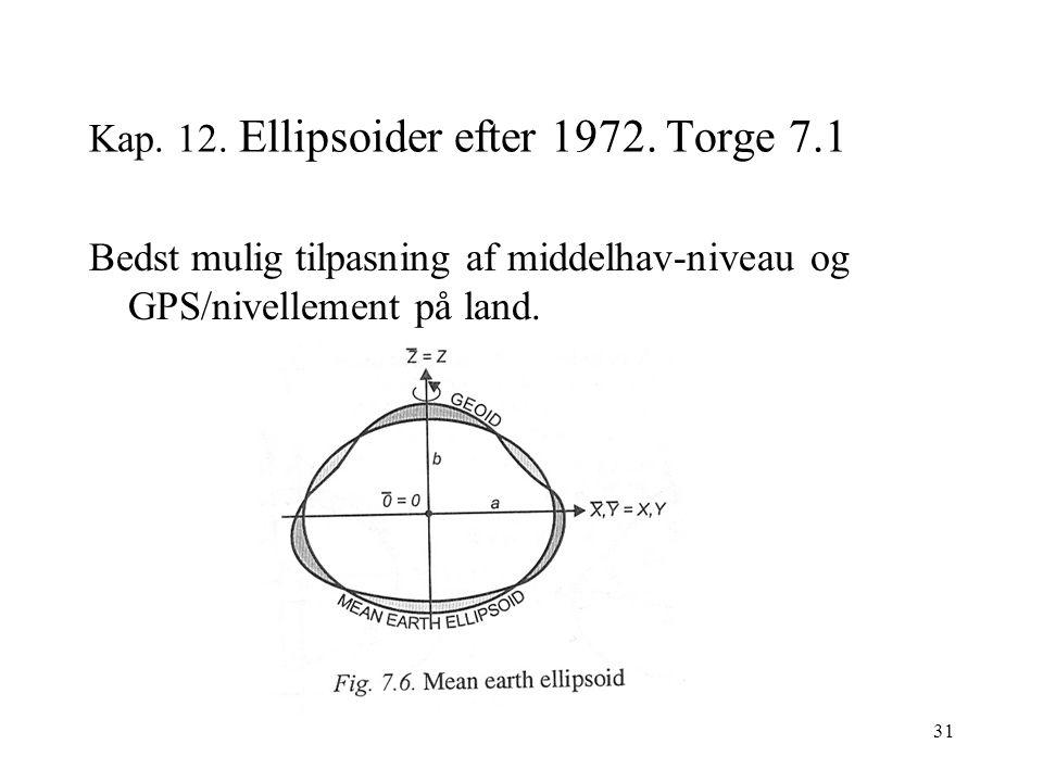 31 Kap. 12. Ellipsoider efter 1972.