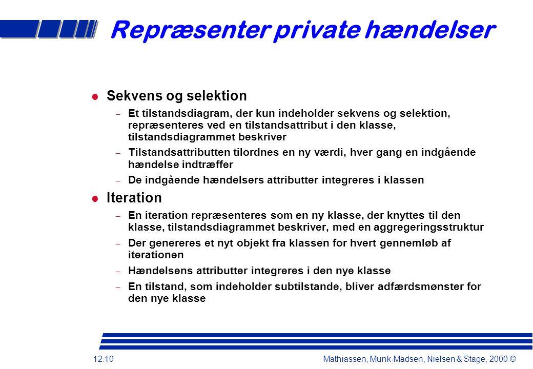 12.10 Mathiassen, Munk-Madsen, Nielsen & Stage, 2000 © Repræsenter private hændelser Sekvens og selektion – Et tilstandsdiagram, der kun indeholder sekvens og selektion, repræsenteres ved en tilstandsattribut i den klasse, tilstandsdiagrammet beskriver – Tilstandsattributten tilordnes en ny værdi, hver gang en indgående hændelse indtræffer – De indgående hændelsers attributter integreres i klassen Iteration – En iteration repræsenteres som en ny klasse, der knyttes til den klasse, tilstandsdiagrammet beskriver, med en aggregeringsstruktur – Der genereres et nyt objekt fra klassen for hvert gennemløb af iterationen – Hændelsens attributter integreres i den nye klasse – En tilstand, som indeholder subtilstande, bliver adfærdsmønster for den nye klasse