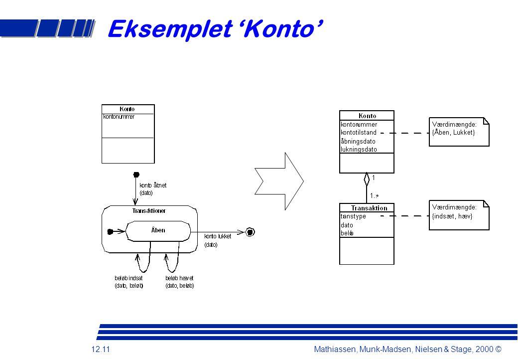 12.11 Mathiassen, Munk-Madsen, Nielsen & Stage, 2000 © Eksemplet 'Konto'