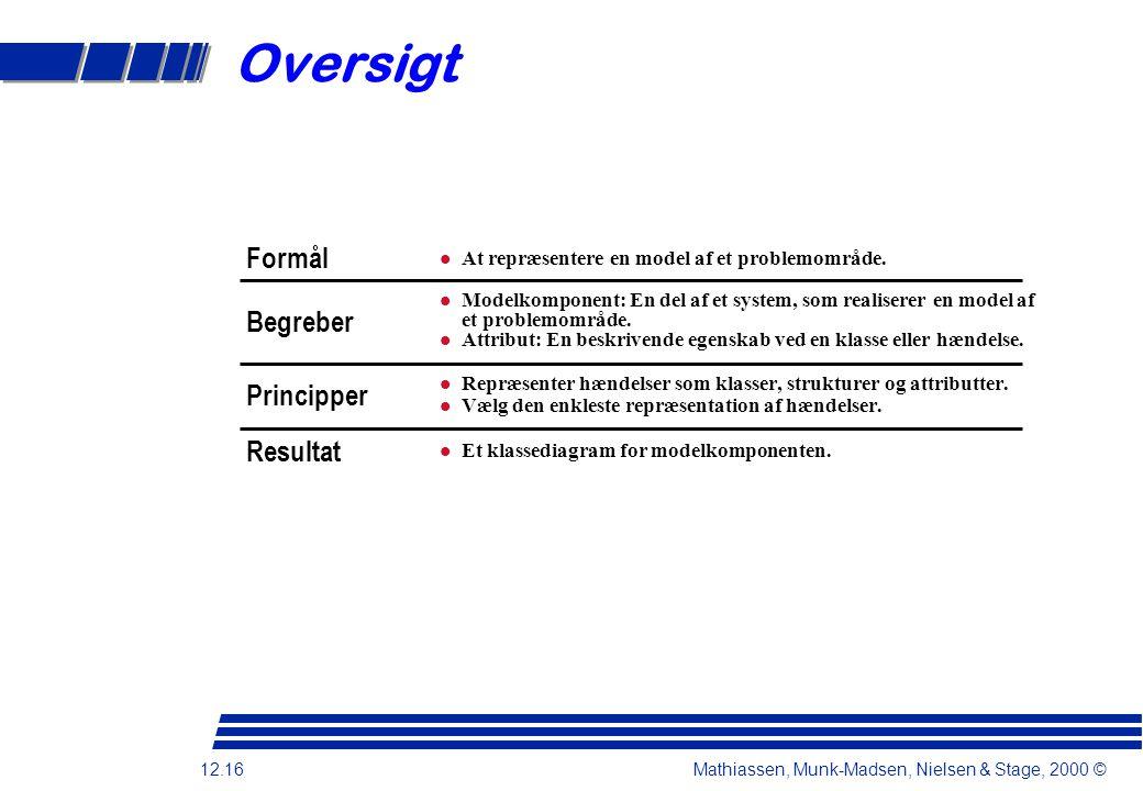12.16 Mathiassen, Munk-Madsen, Nielsen & Stage, 2000 © Oversigt At repræsentere en model af et problemområde.