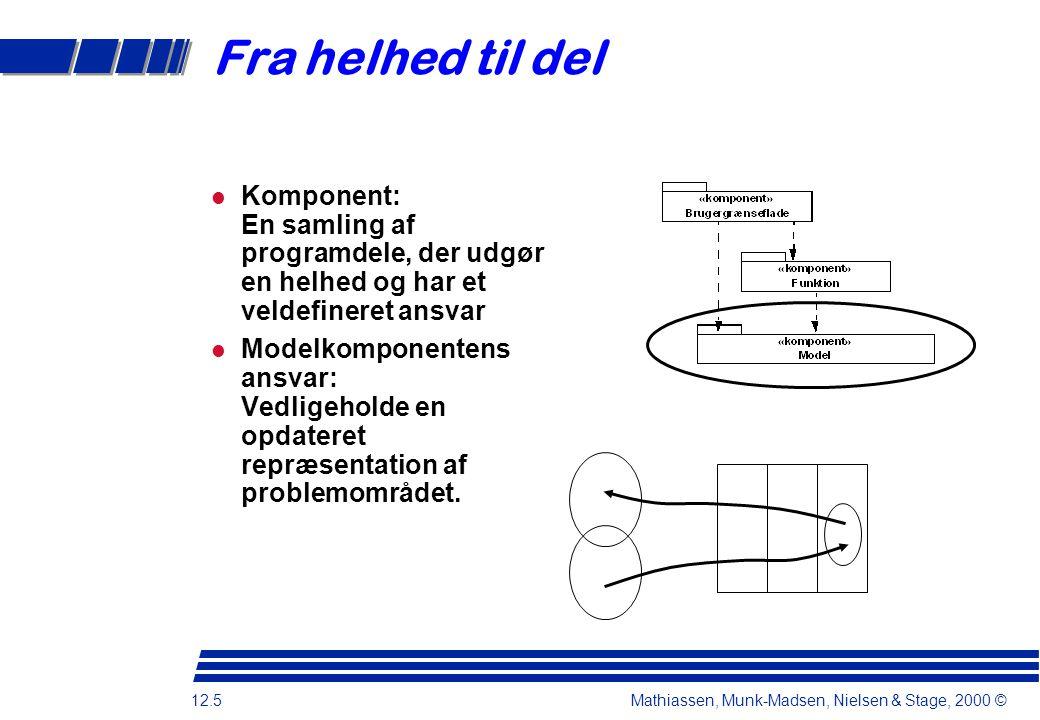 12.5 Mathiassen, Munk-Madsen, Nielsen & Stage, 2000 © Fra helhed til del Komponent: En samling af programdele, der udgør en helhed og har et veldefineret ansvar Modelkomponentens ansvar: Vedligeholde en opdateret repræsentation af problemområdet.