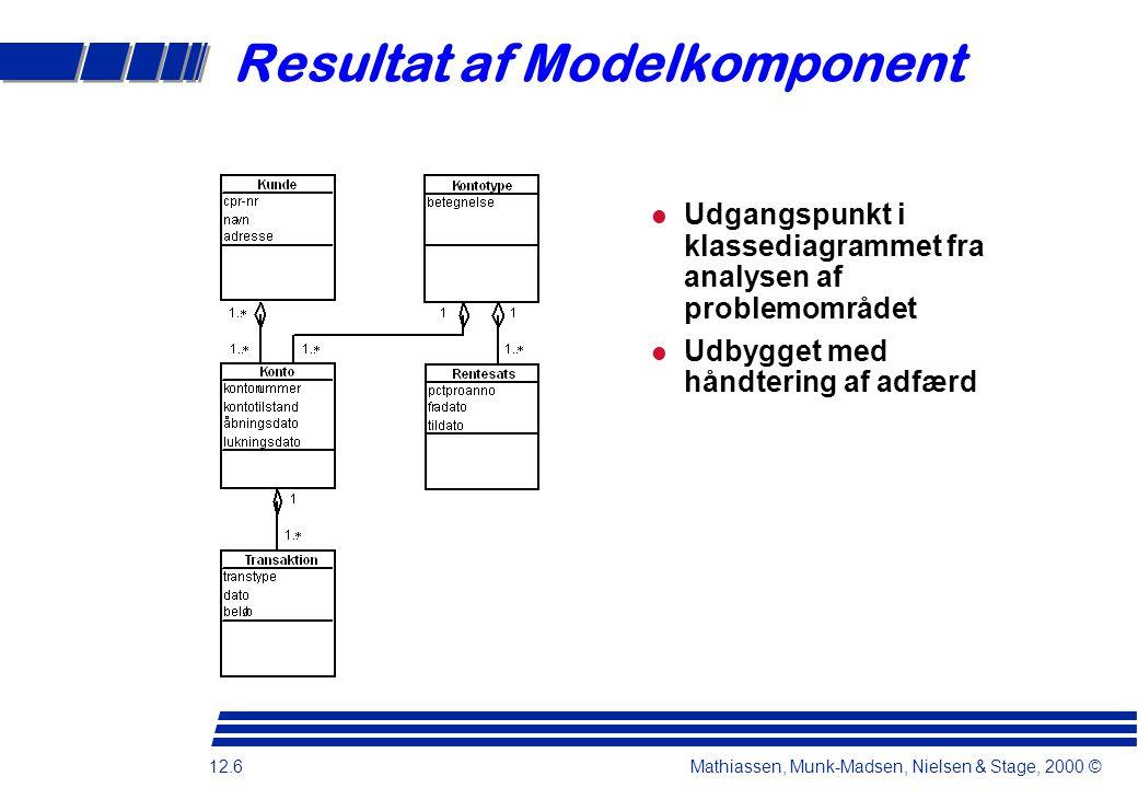 12.6 Mathiassen, Munk-Madsen, Nielsen & Stage, 2000 © Resultat af Modelkomponent Udgangspunkt i klassediagrammet fra analysen af problemområdet Udbygget med håndtering af adfærd