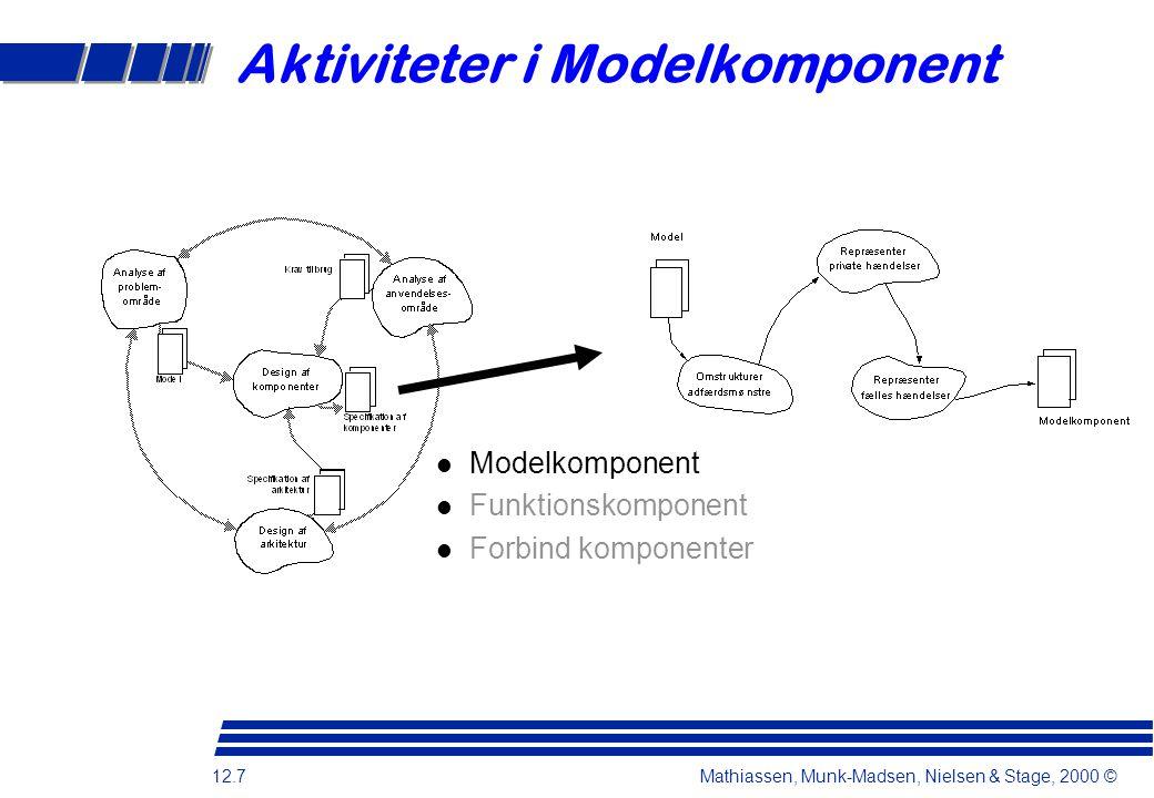12.7 Mathiassen, Munk-Madsen, Nielsen & Stage, 2000 © Aktiviteter i Modelkomponent l Modelkomponent l Funktionskomponent l Forbind komponenter