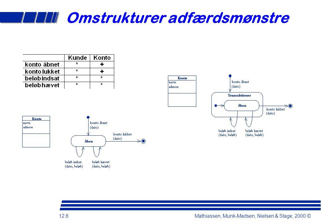 12.8 Mathiassen, Munk-Madsen, Nielsen & Stage, 2000 © Omstrukturer adfærdsmønstre