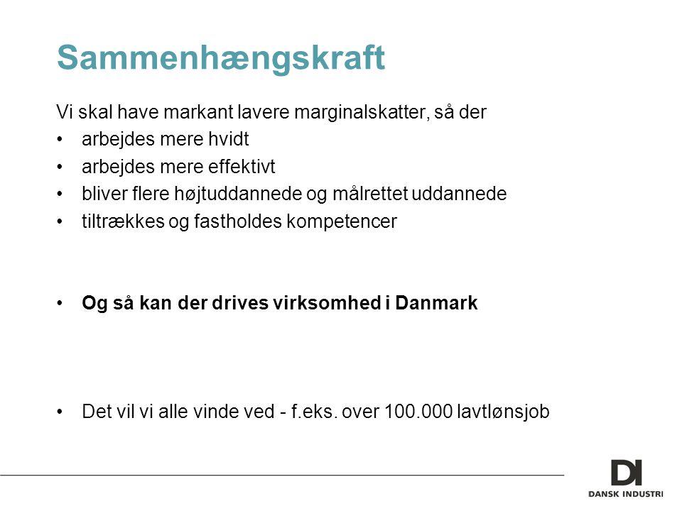 Sammenhængskraft Vi skal have markant lavere marginalskatter, så der arbejdes mere hvidt arbejdes mere effektivt bliver flere højtuddannede og målrettet uddannede tiltrækkes og fastholdes kompetencer Og så kan der drives virksomhed i Danmark Det vil vi alle vinde ved - f.eks.