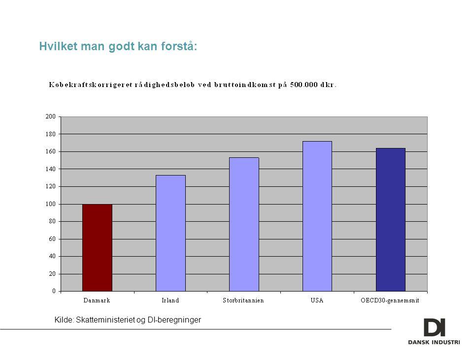 Hvilket man godt kan forstå: Kilde: Skatteministeriet og DI-beregninger